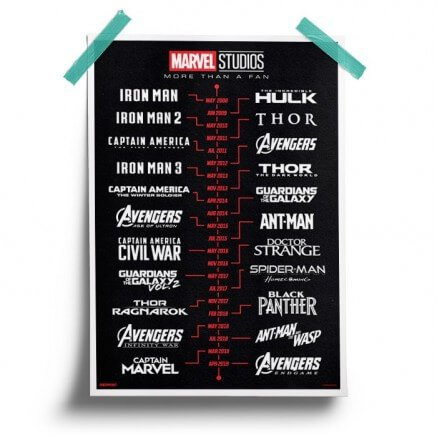 Marvel Cinematic Timeline - Marvel Official Poster