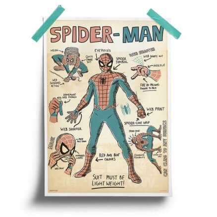 Spider Suit Manual - Marvel Official Poster